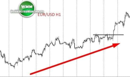 9 график евро н1