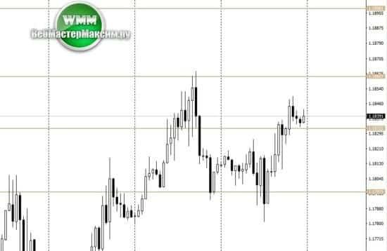 евро бакс неделя н1