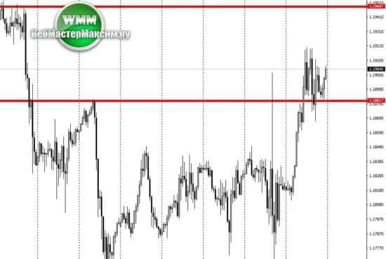 евро доллар н1
